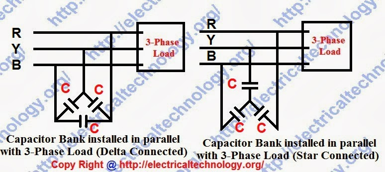 power factor improvement methods with their advantages disadvantages electrical technology