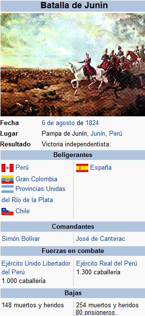 Batalla de Junín   Historia Universal