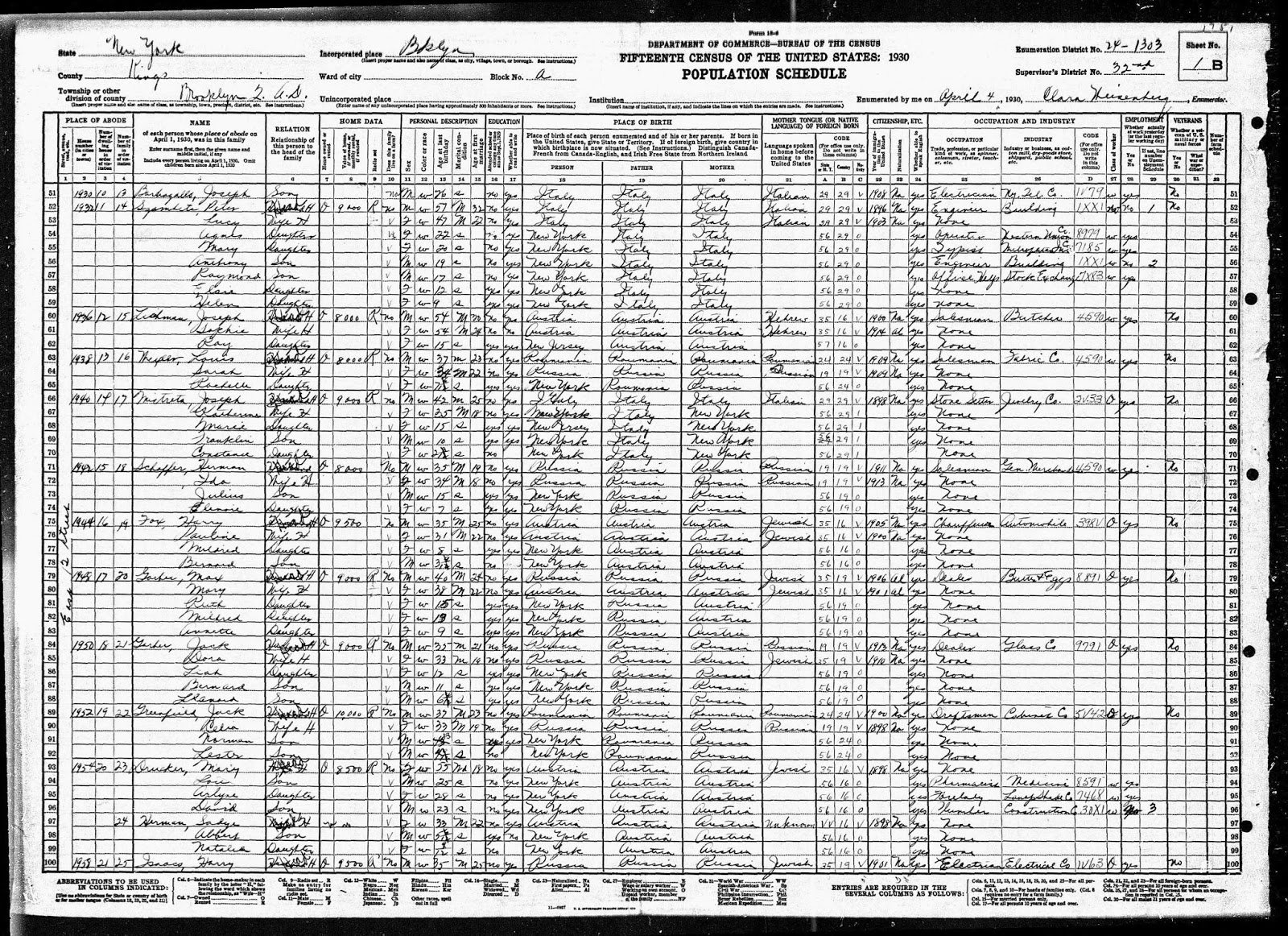 going) The Extra Yad: Treasure Chest Thursday: 1930 Census, Jack ...