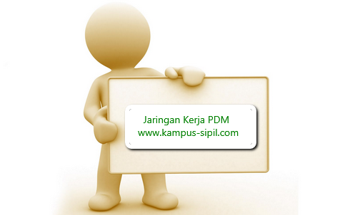 contoh jaringan PDM, Menghitung Jaringan PDM, Menyusun Jaringan PDM