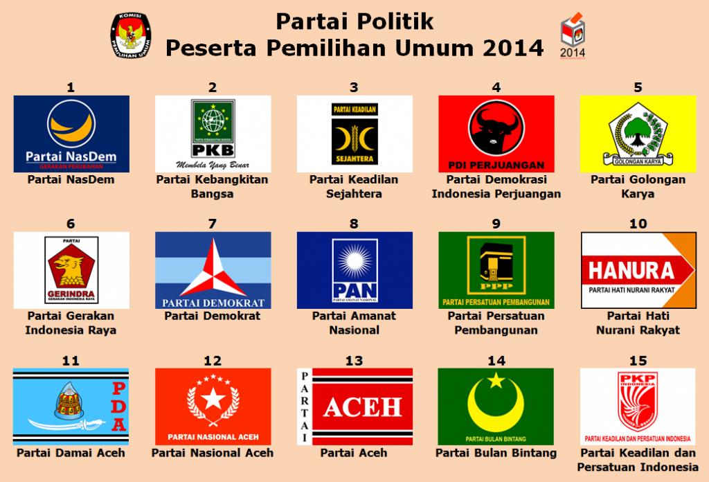 PEMILU 2014, Mari Berdemokrasi dengan Baik!