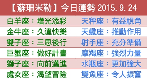 【蘇珊米勒】今日運勢2015.9.24