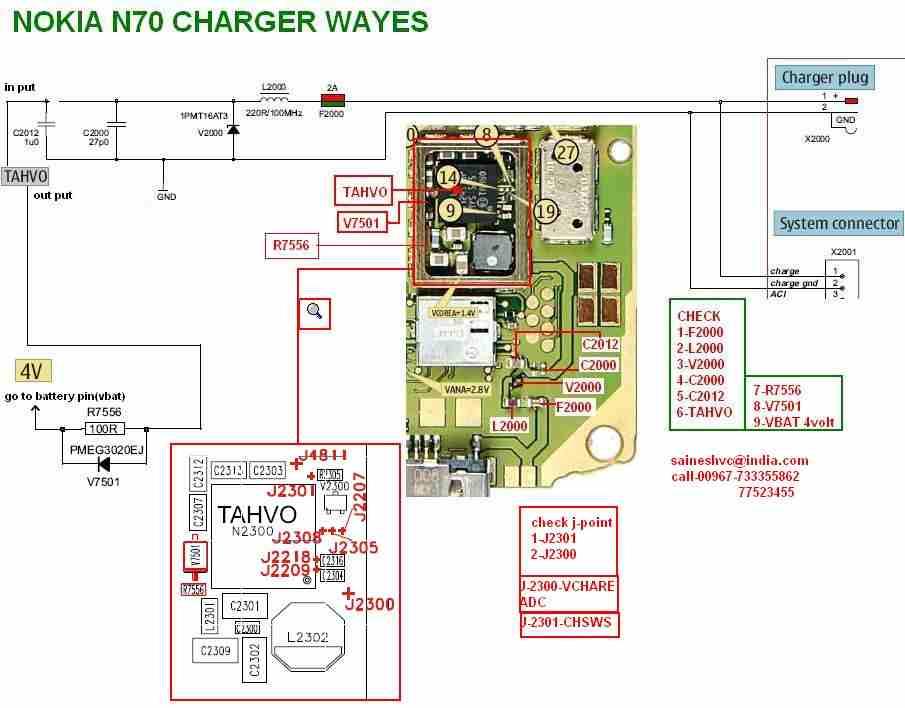 Solutions Nokia N72 Not Charging   Glotur
