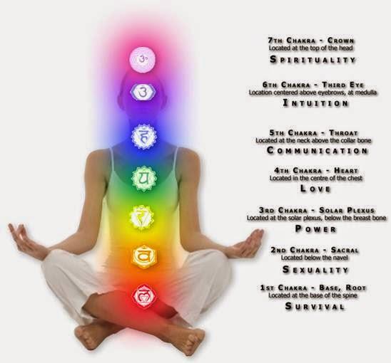 chakras, chakra healing, energy healing, reiki, usui reiki, balance energy, reiki training,