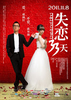 Love Is Not Blind (2011) online y gratis