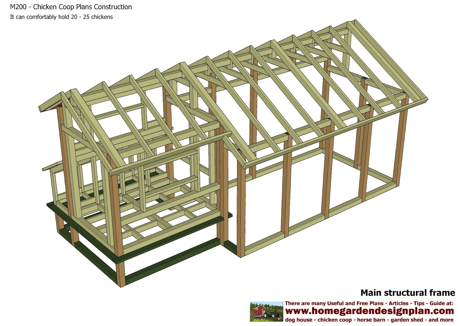 Guide to Get Plans for a frame chicken coop - Lucas