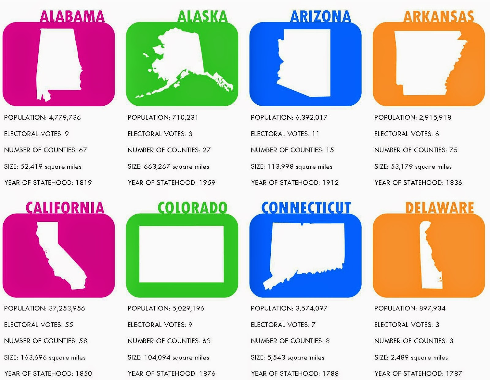 Universal image within state and capitals flash cards printable
