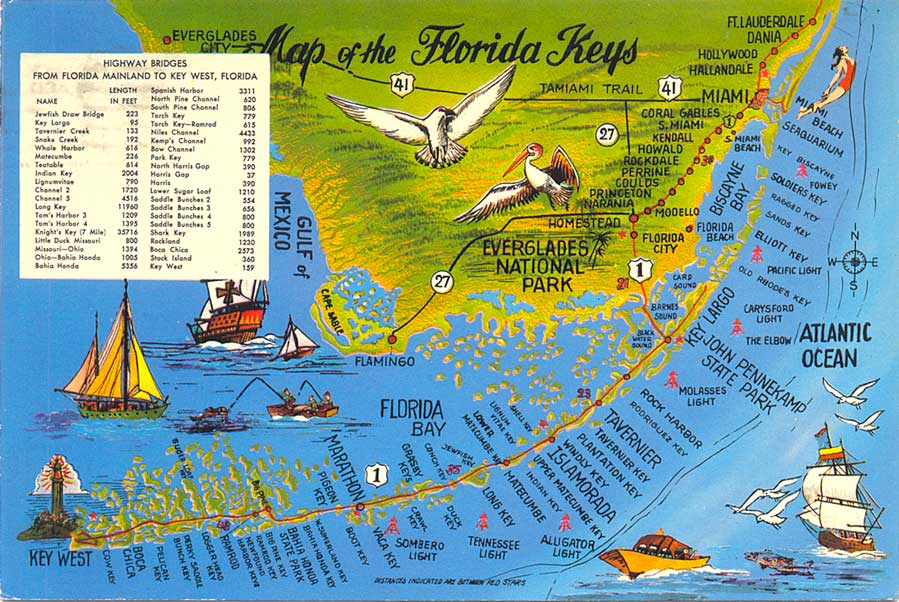 POSTCARDY The Postcard Explorer Map Florida Keys - Show map of florida with cities