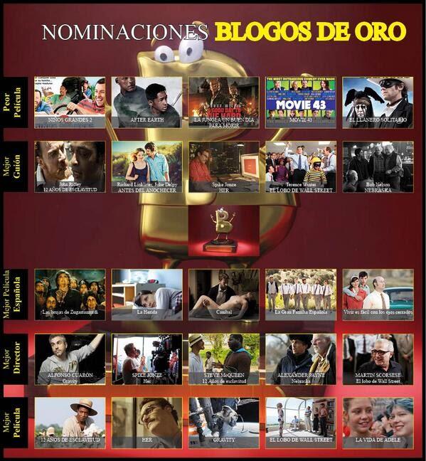 Nominaciones Blogos de oro II, Toto y Alfredo