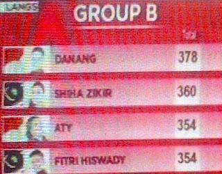 poin sementara top 8 grup B