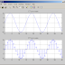 Plot continuous and discrete time wave sequences in MATLAB
