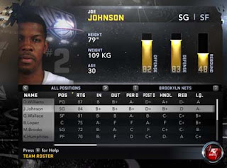 Joe Johnson to Brooklyn Nets (formerly New Jersey Nets) 