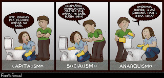 Tres escenas. En la primera (capitalismo), una mujer limpia un baño y le agredece a su patrón que le permita hacerlo. En la segunda (socialismo), es el patrón el que le agradece a la mujer que limpie su baño. En la tercera (anarquismo), ambos limpian el baño y dicen que tendrá tiempo para hacer otra cosa ahora.