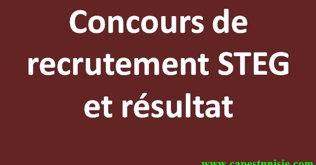 Concours emploi tunisie