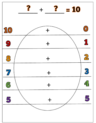 Ways to Make 10 Chart