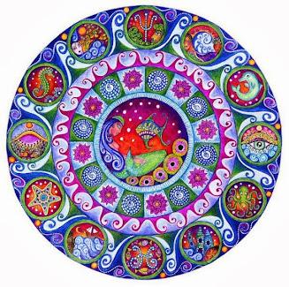 Ολιστική Αστρολογία