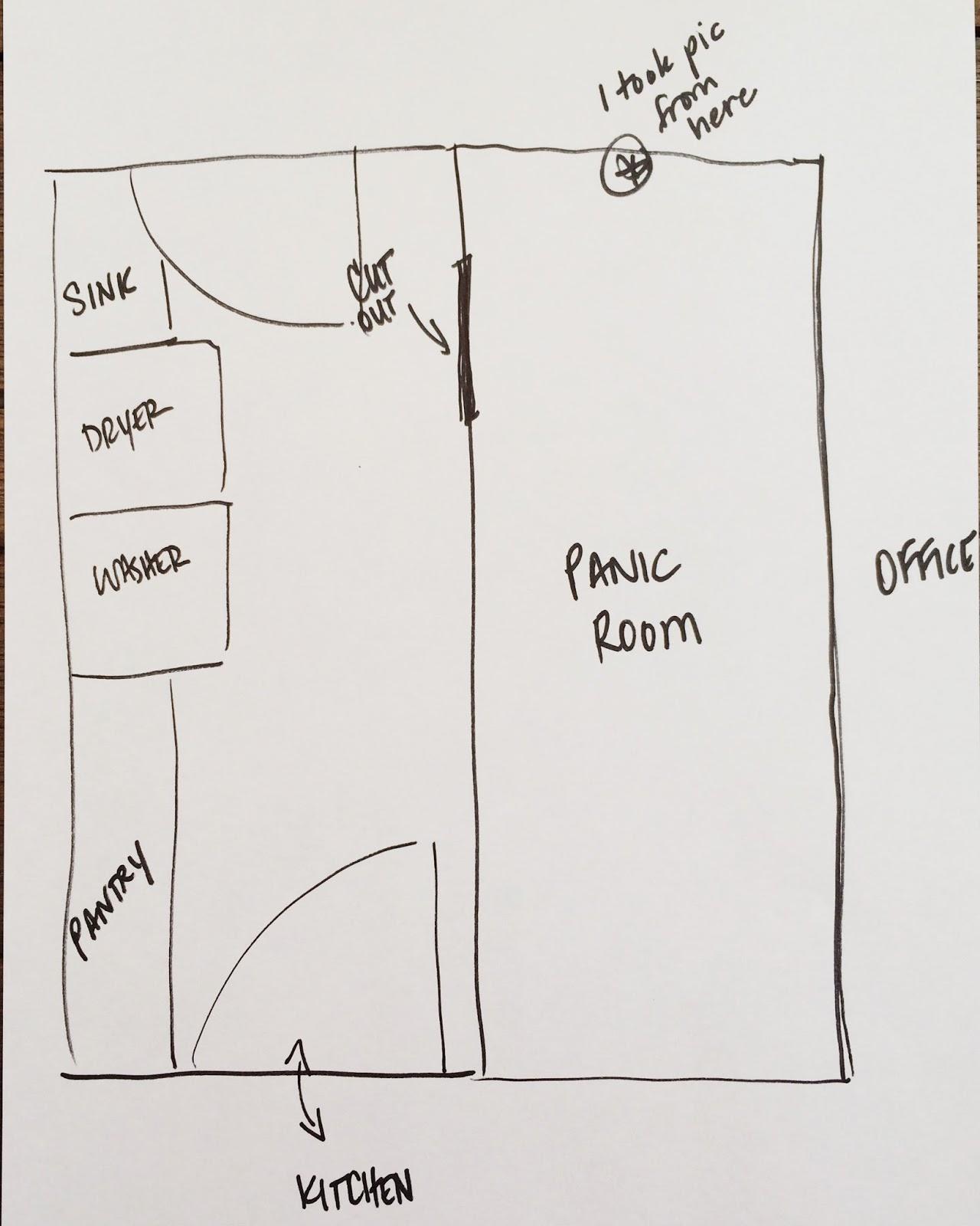 Avery Street Design Blog Panic Room