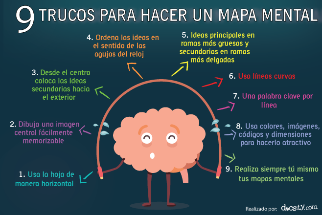 Consejos para realizar un mapa mental