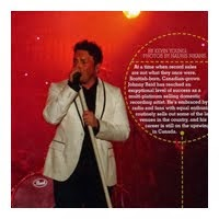 Magazine "Canadian Musician"
