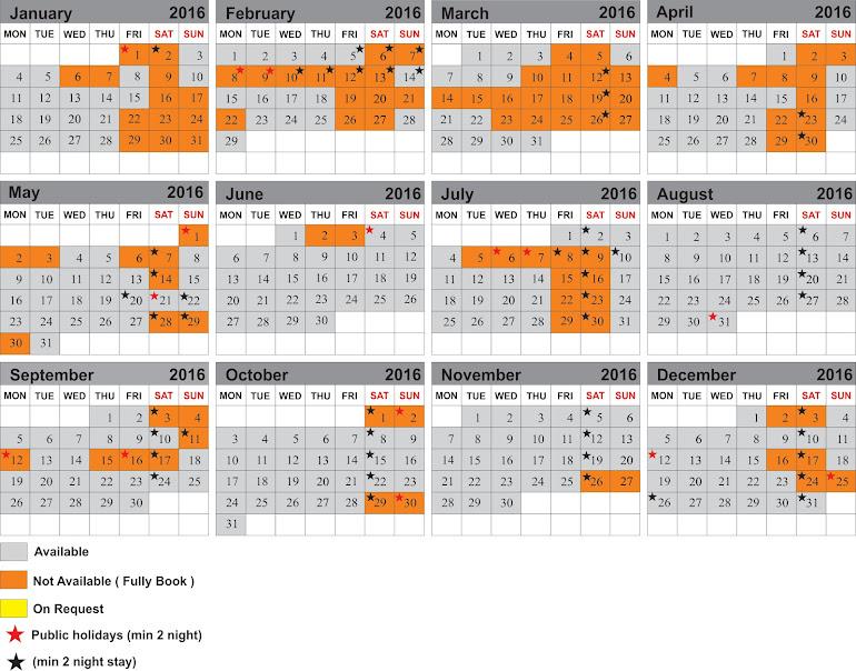 Limastiga Availability Overview