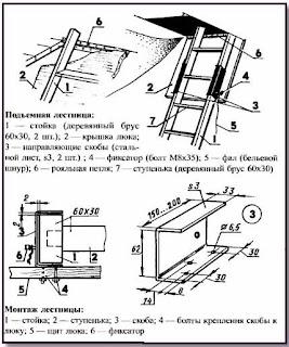 Сделать складную лестницу на чердак своими руками