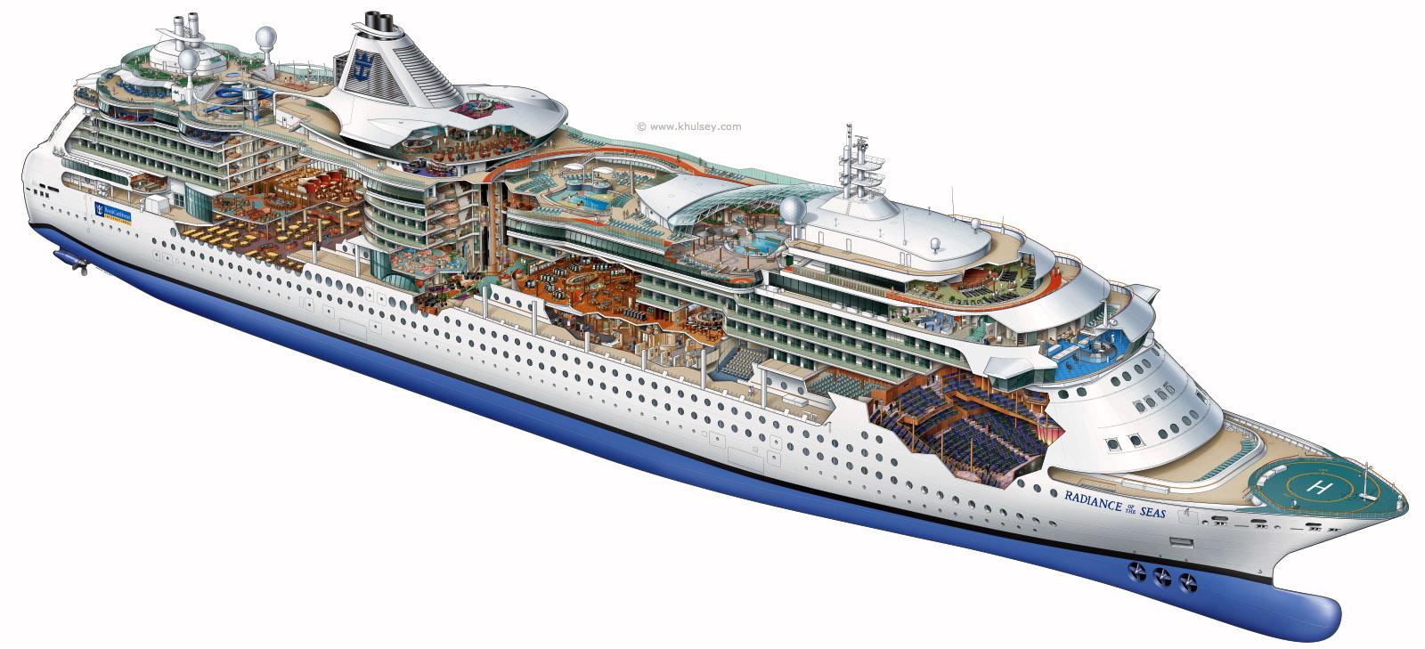 Royal caribbean ships