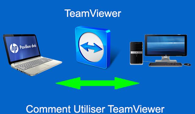,Comment ,télécharger,utiliser, Teamviewer, gratuit,(free), comment ça marche ,logiciel,fonctionnalité