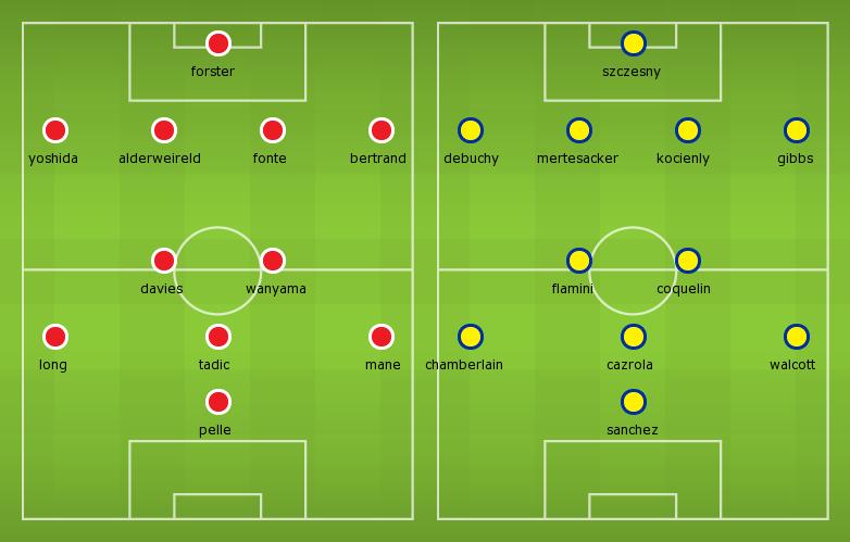 Possible Line-ups Southampton vs Arsenal