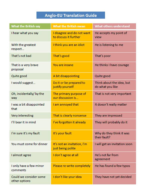 anglo-eu-translation-guide