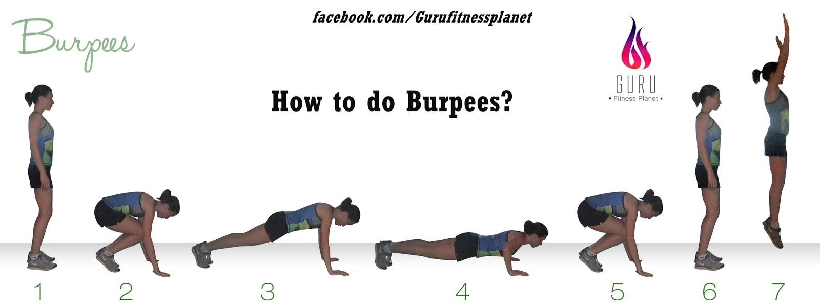 Article # 530. How to do Burpees?