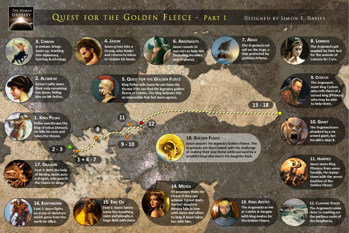 quest of the golden fleece The quest of the golden fleece - summary many years ago, in greece, there was a man, who was supposed to be a king in greece, but his nephew, pelias had taken his.