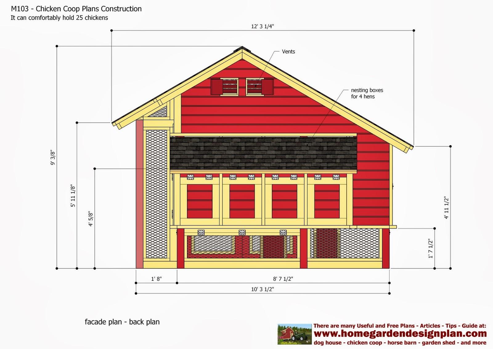 Home garden plans m103 chicken coop plans construction for Chicken coop blueprints designs plans