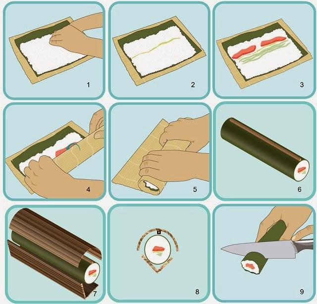 Especial San Valentin parte I sushi de corazones pasos 2-10