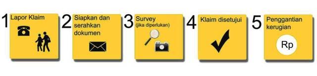 Adira Asuransi Kendaraan Terbaik Indonesia