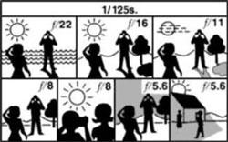 sunny 16