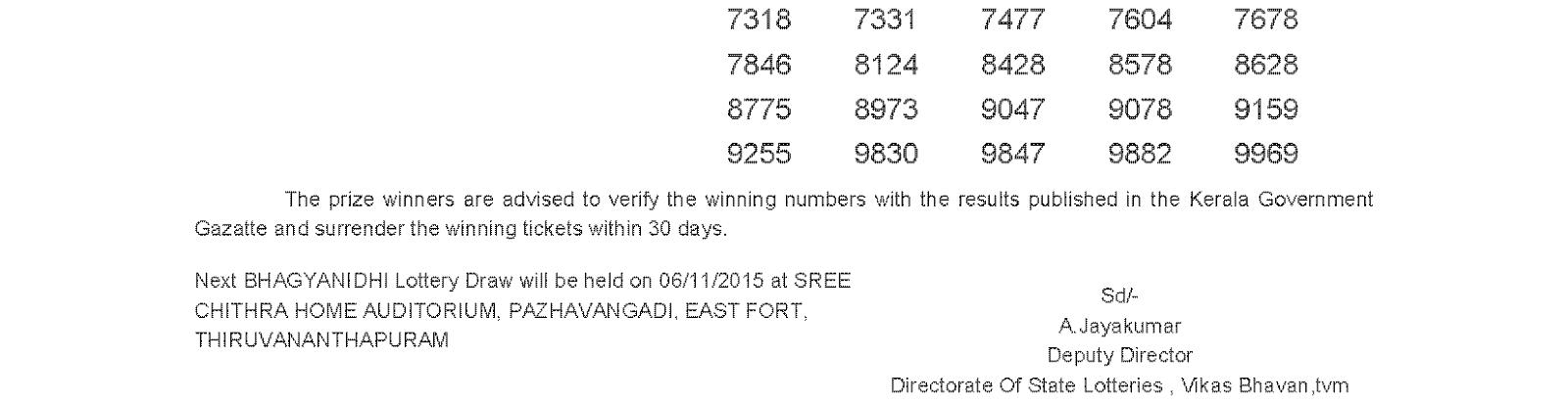 BHAGYANIDHI Lottery BN 210 Result 30-10-2015