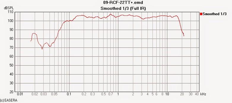 promax pf12  speaker