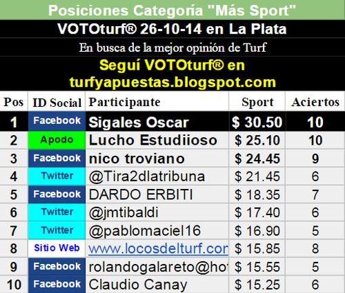 Tablas Posiciones Vototuf Más Sport