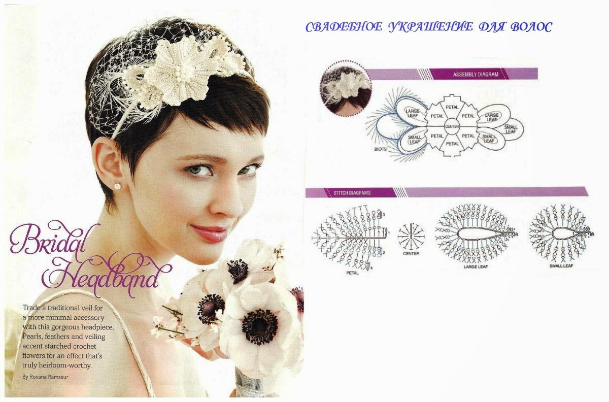 Etiquetas estafa ruso novias publicado