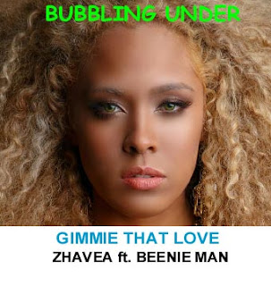 Zhavea - Gimmie That Love ft. Beenie Man