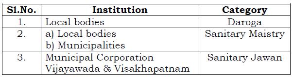 AP PRC 2015 Supervisory Allowance-AP Go.167