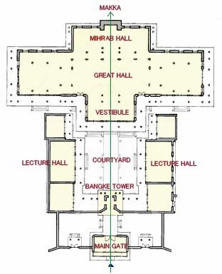 Davidogilviephotography wordpress furthermore C53a1f495b06227e Ancient Roman Villa Layout Roman House Layout besides Showthread furthermore Islamic Archcorner blogspot likewise 48835977184044928. on house floor plans labeled