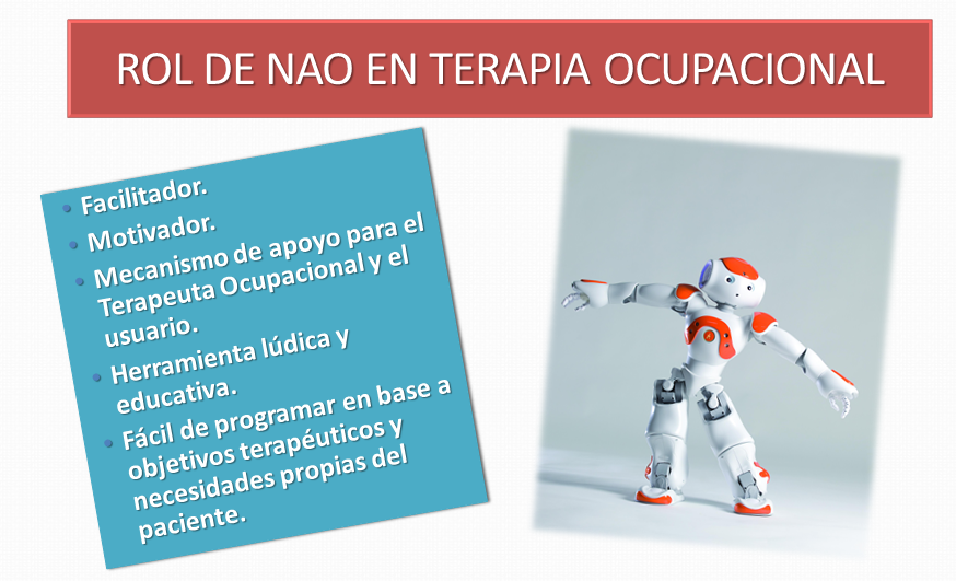 Rol de NAO el robot en terapia ocupacional