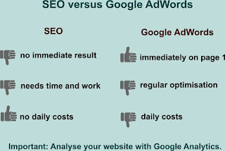 The advantages and disadvantages of SEO and Google AdWords
