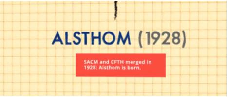 Alstom Family Tree History