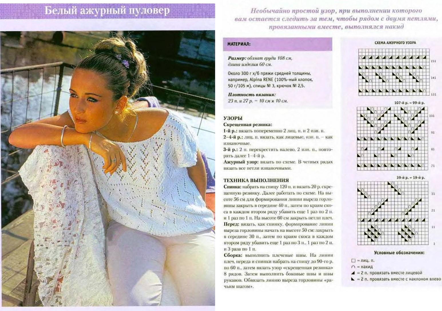 Кофта на лето спицами для женщин схемы и описание