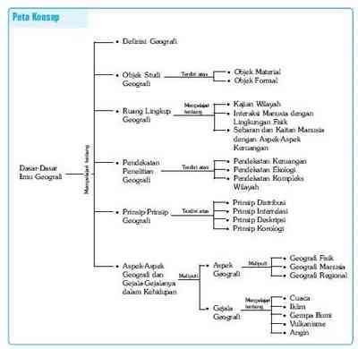 Contoh Konsep Aglomerasi Dalam Geografi