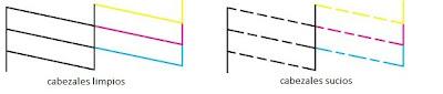 Качество печати при (1) чистой ПГ, (2) засоренной ПГ