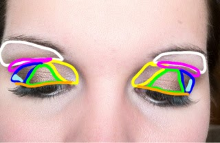 Lets face it eye makeup diagram this photo is a diagram of common eye makeup application areas this is for a somewhat complex eye look i will address other looks in later posts ccuart Gallery