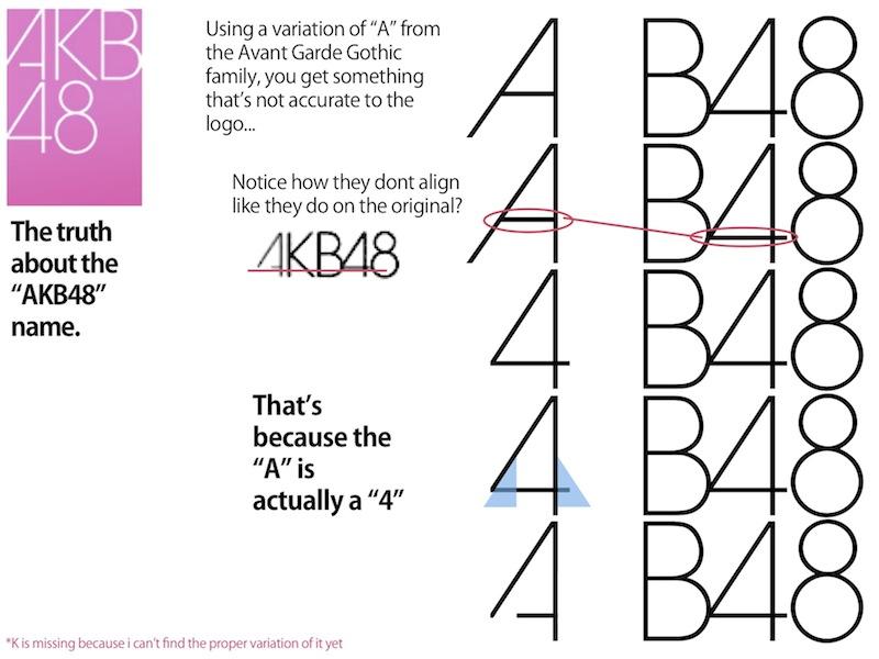 Download Font AKB48 / JKT48